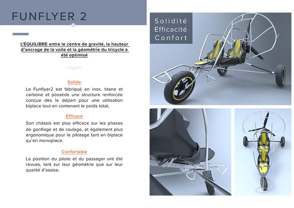 funflyer2 details